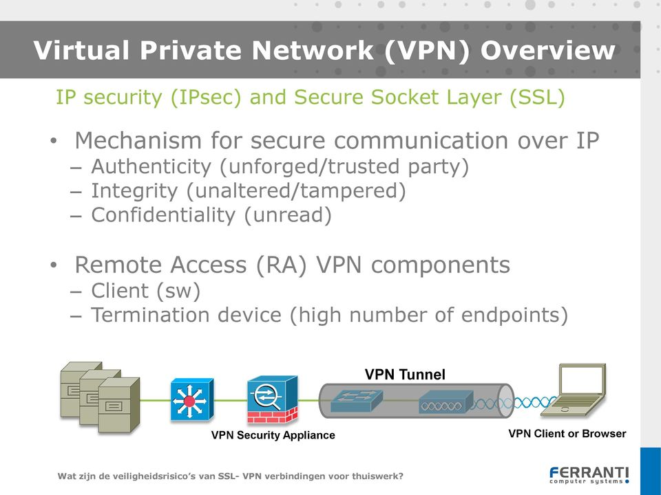 (unaltered/tampered) Confidentiality (unread) Remote Access (RA) VPN components Client (sw)