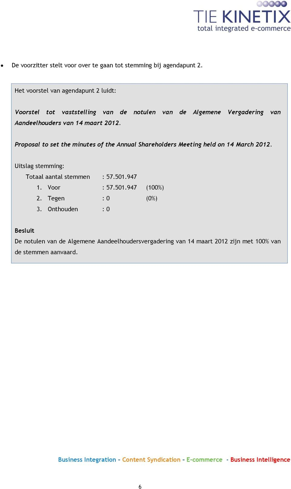 maart 2012. Proposal to set the minutes of the Annual Shareholders Meeting held on 14 March 2012.