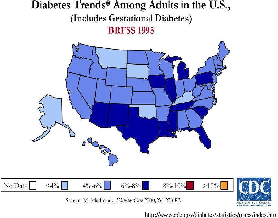, (Includes Gestational Diabetes) BRFSS 1995 No Data <4%