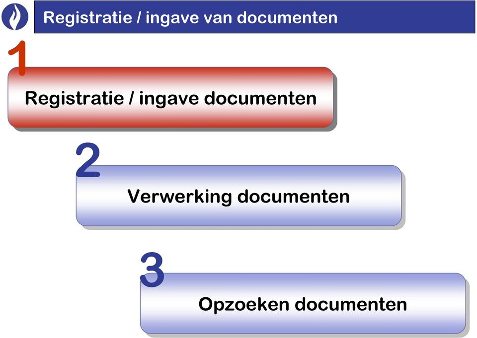 ingave documenten 2