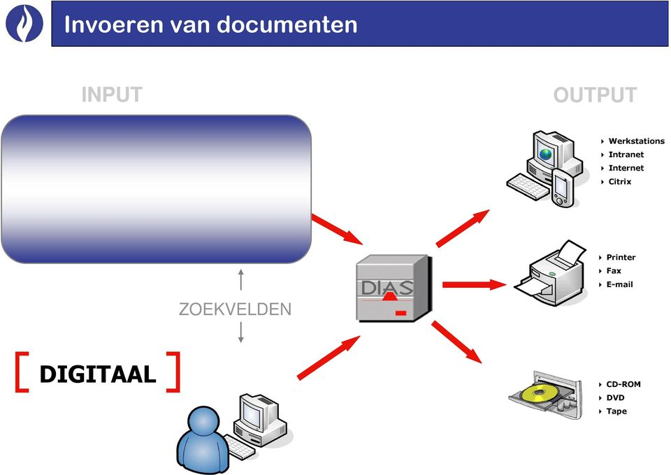 Intranet Internet Citrix Printer