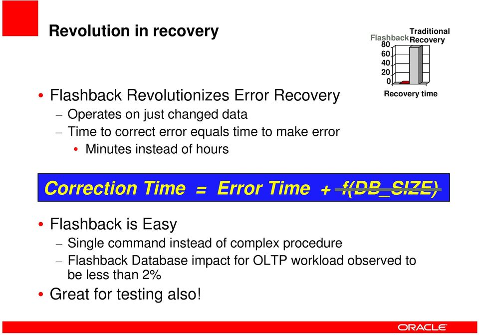 20 0 Recovery time Correction Time = Error Time + f(db_size) Flashback is Easy Single command instead of