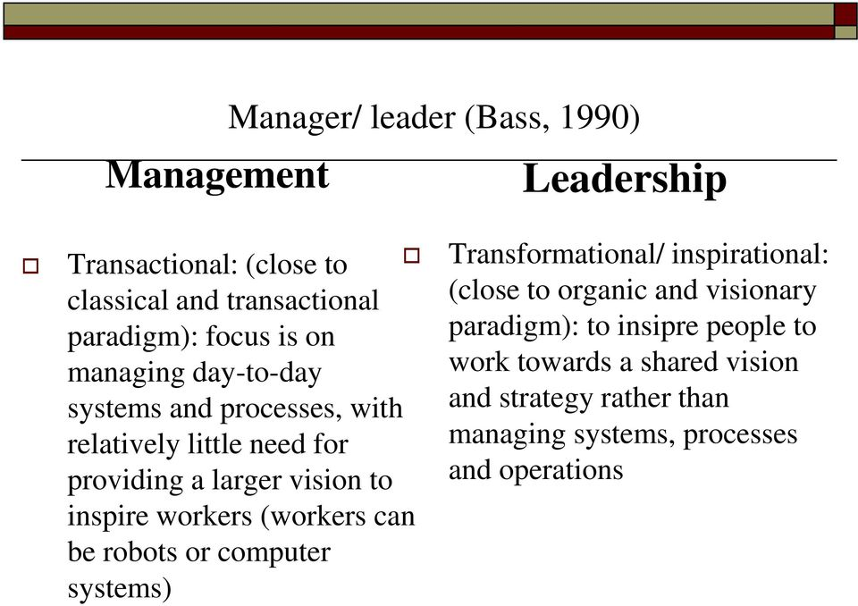 workers (workers can be robots or computer systems) Transformational/ inspirational: (close to organic and visionary