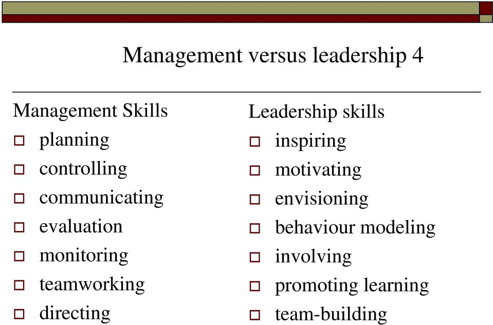 directing Leadership skills inspiring motivating