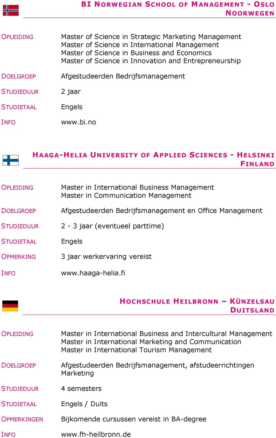 no HAAGA-HELIA UNIVERSITY OF APPLIED SCIENCES - HELSINKI FINLAND OPMERKING Master in International Business Management Master in Communication Management 2-3 jaar (eventueel parttime) 3 jaar