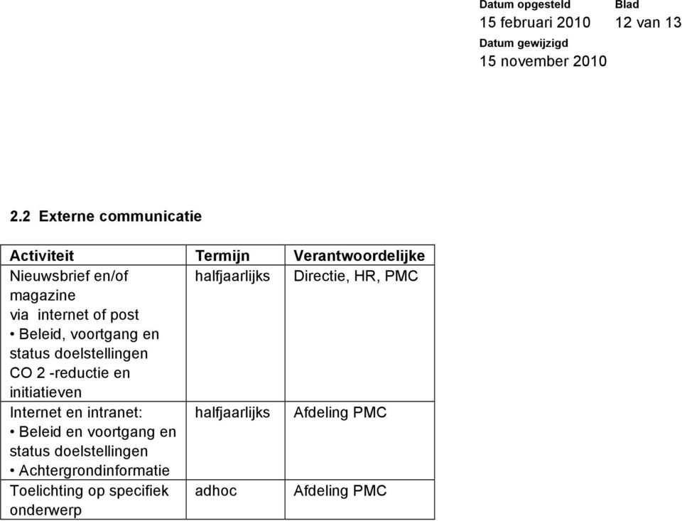 Directie, HR, PMC magazine via internet of post Beleid, voortgang en status doelstellingen CO 2
