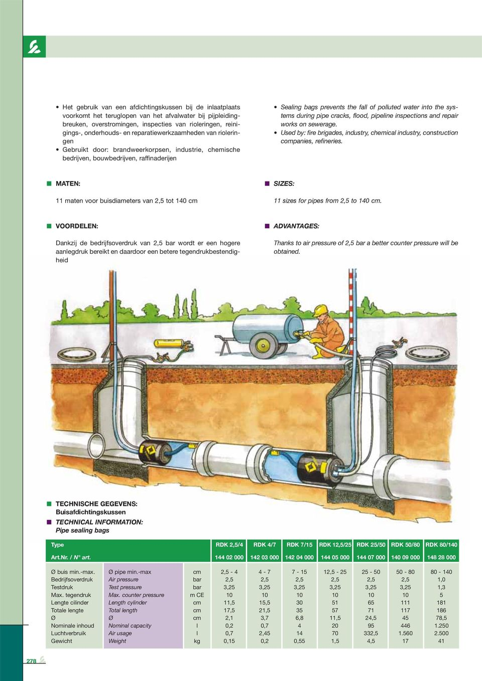 during pipe cracks, flood, pipeline inspections and repair works on sewerage. Used by: fire brigades, industry, chemical industry, construction companies, refineries.
