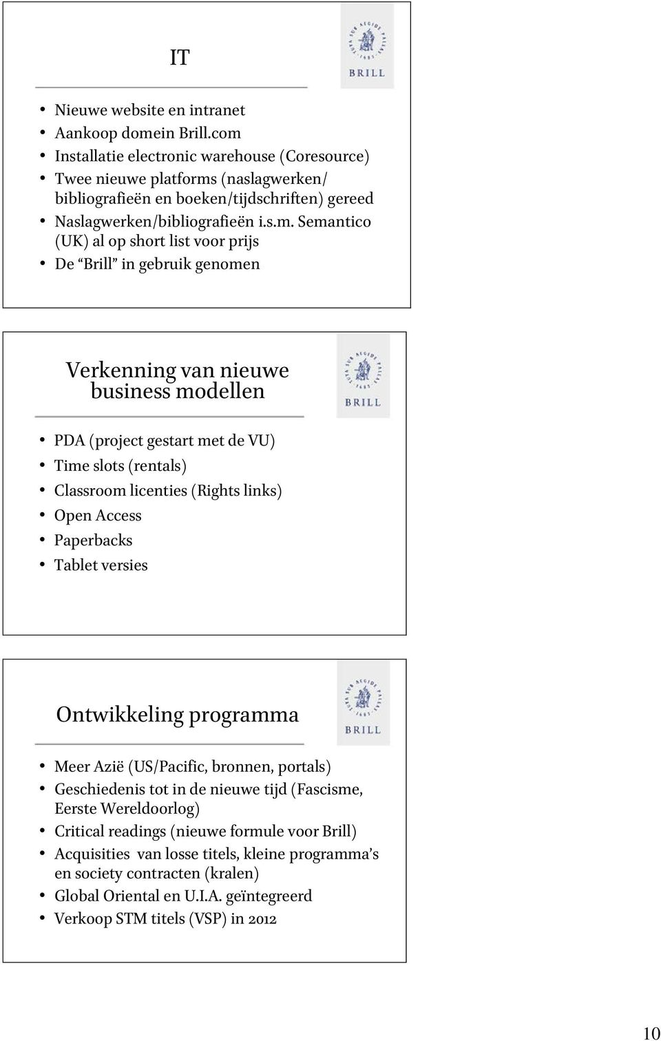list voor prijs De Brill in gebruik genomen Verkenning van nieuwe business modellen PDA (project gestart met de VU) Time slots (rentals) Classroom licenties (Rights links) Open Access Paperbacks