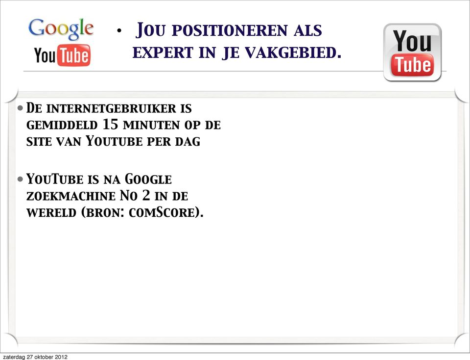 de site van Youtube per dag YouTube is na