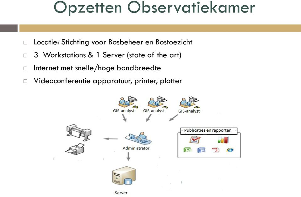 (state of the art) Internet met snelle/hoge