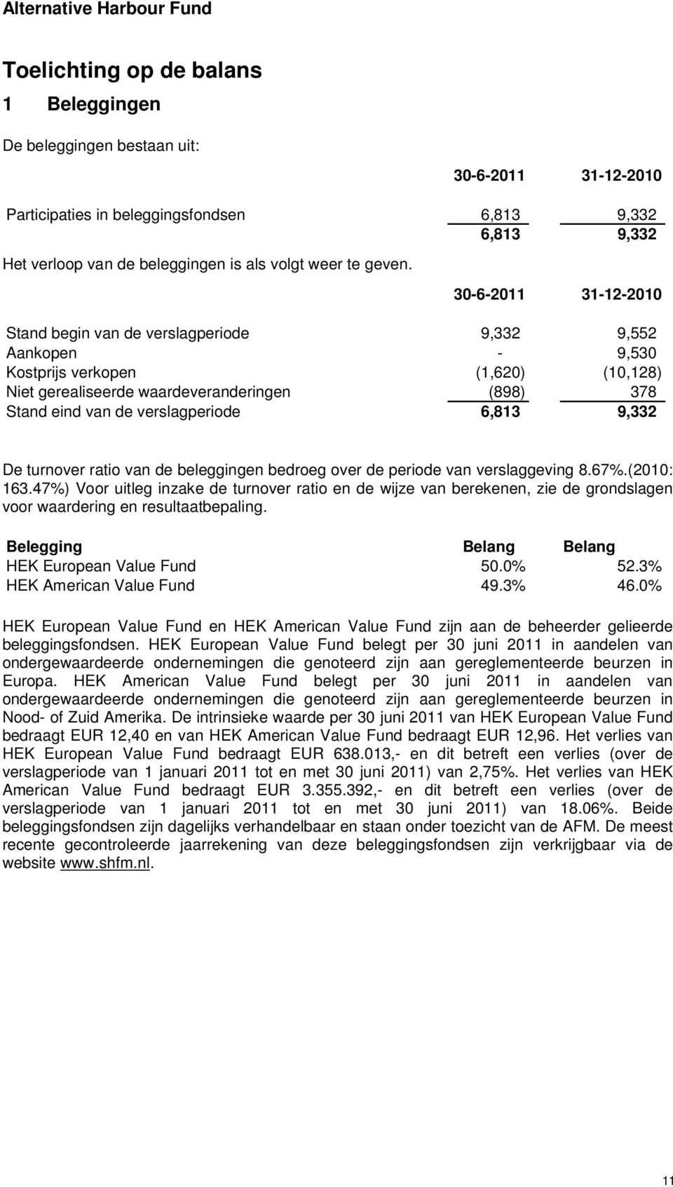 turnover ratio van de beleggingen bedroeg over de periode van verslaggeving 8.67%.(2010: 163.