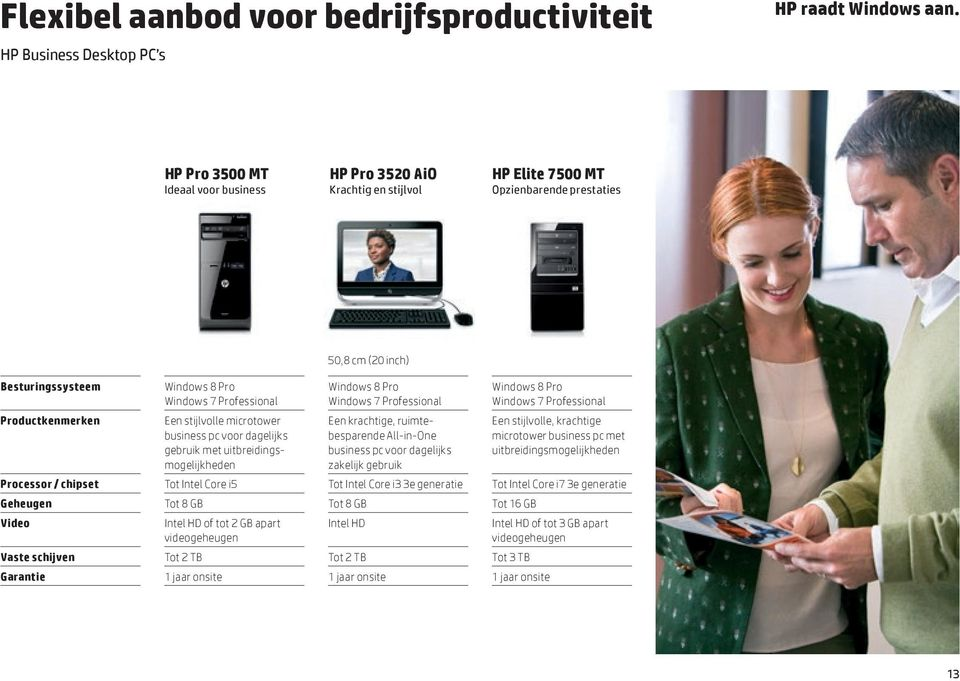 Professional Een stijlvolle microtower business pc voor dagelijks gebruik met uitbreidingsmogelijkheden Windows 8 Pro Windows 7 Professional Een krachtige, ruimtebesparende All-in-One business pc