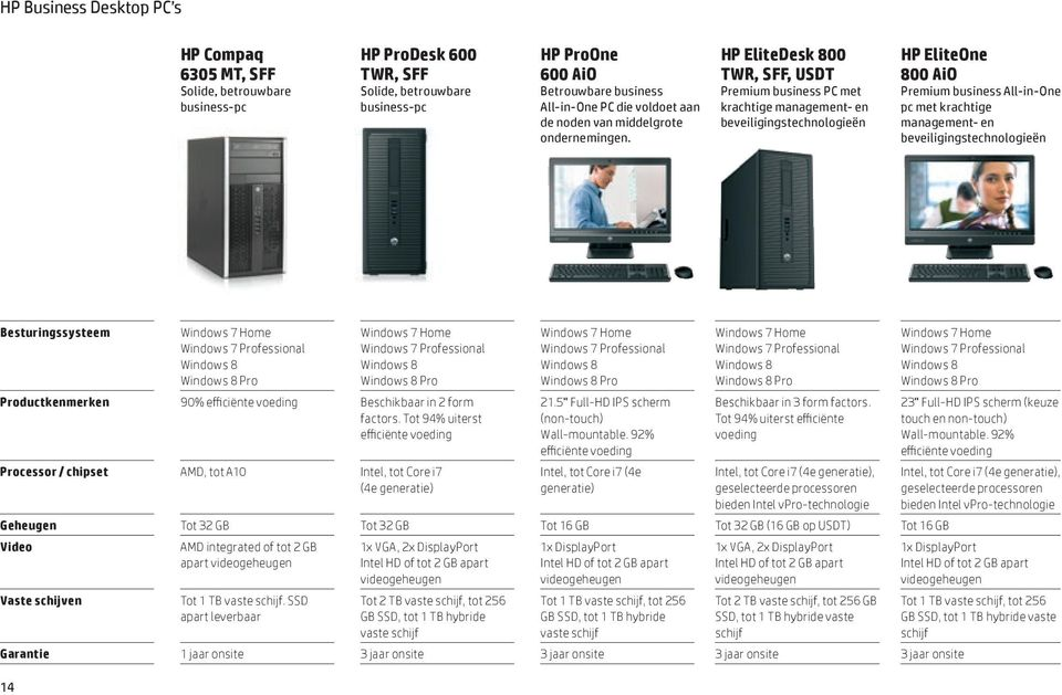 HP EliteDesk 800 TWR, SFF, USDT Premium business PC met krachtige management- en beveiligingstechnologieën HP EliteOne 800 AiO Premium business All-in-One pc met krachtige management- en