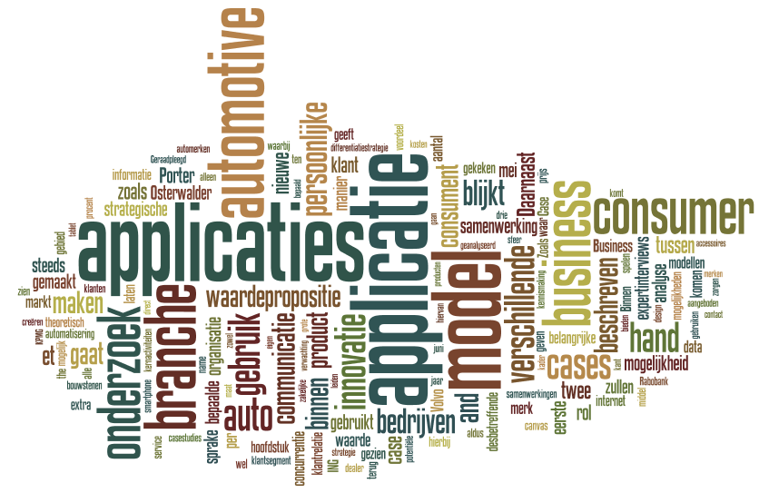 Afbeelding 1 Word-cloud master thesis De