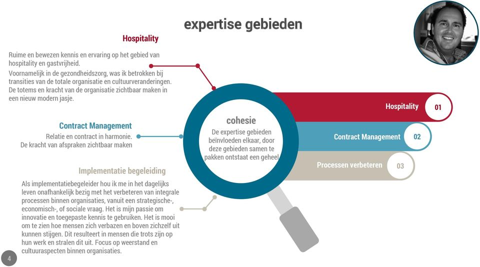 Hospitality 01 Contract Management Relatie en contract in harmonie.