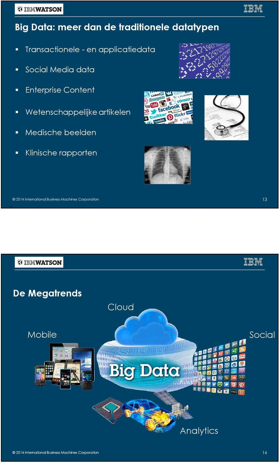 Klinische rapporten 13 2014 International Business Machines Corporation 13 De