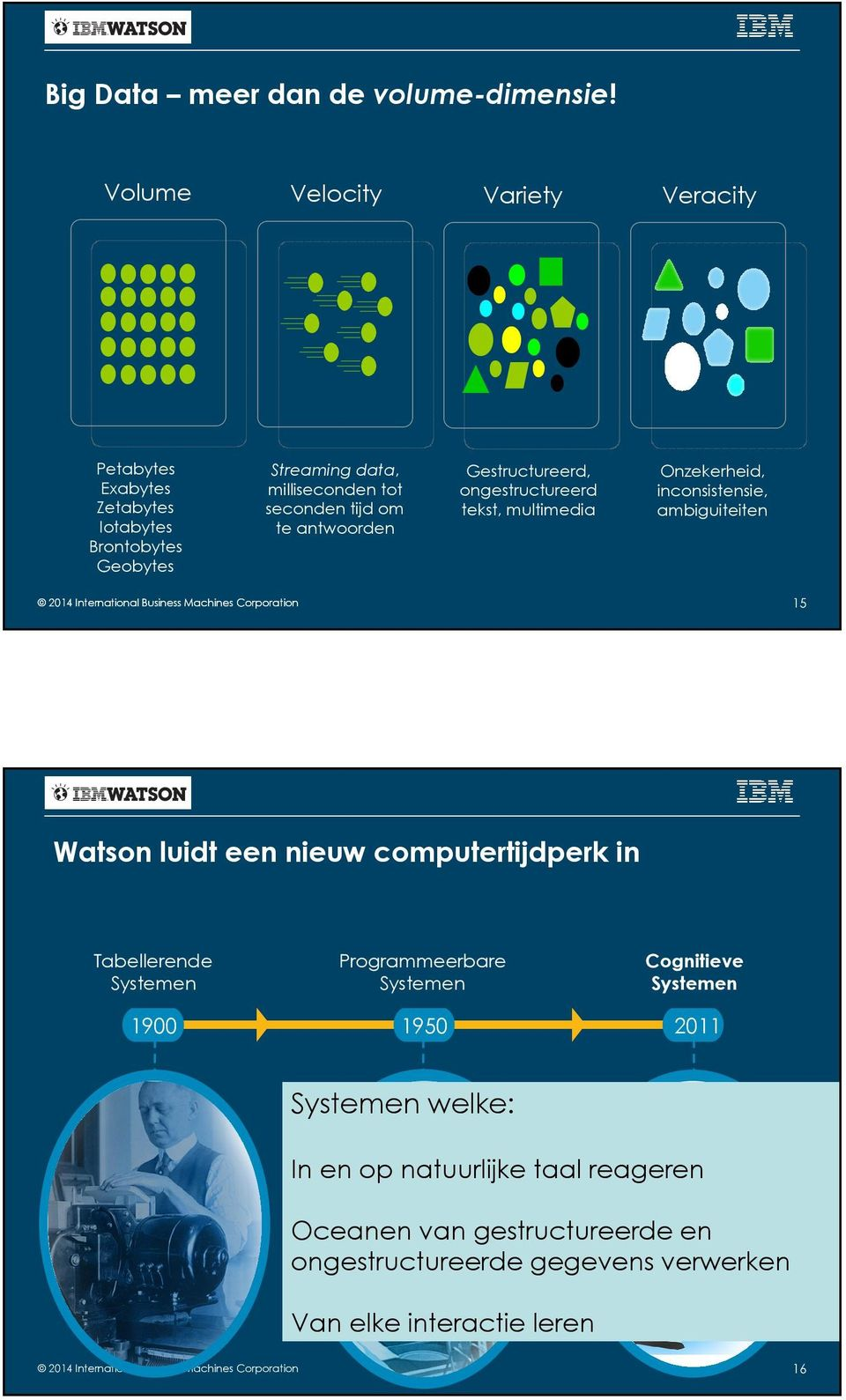 Gestructureerd, ongestructureerd tekst, multimedia Onzekerheid, inconsistensie, ambiguiteiten 2014 International Business Machines Corporation 15 Watson luidt een