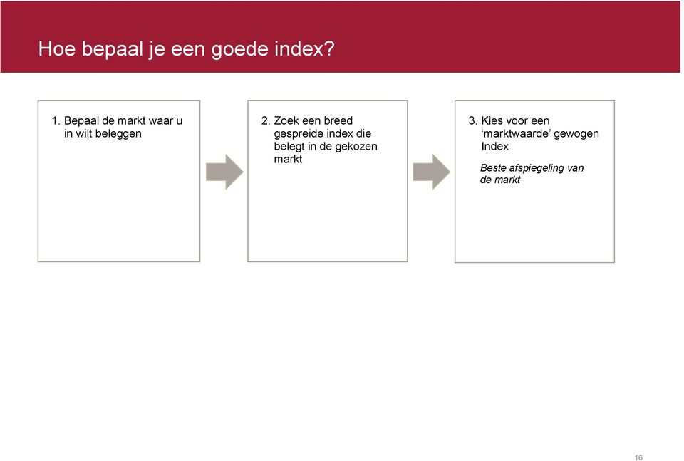 Zoek een breed gespreide index die belegt in de