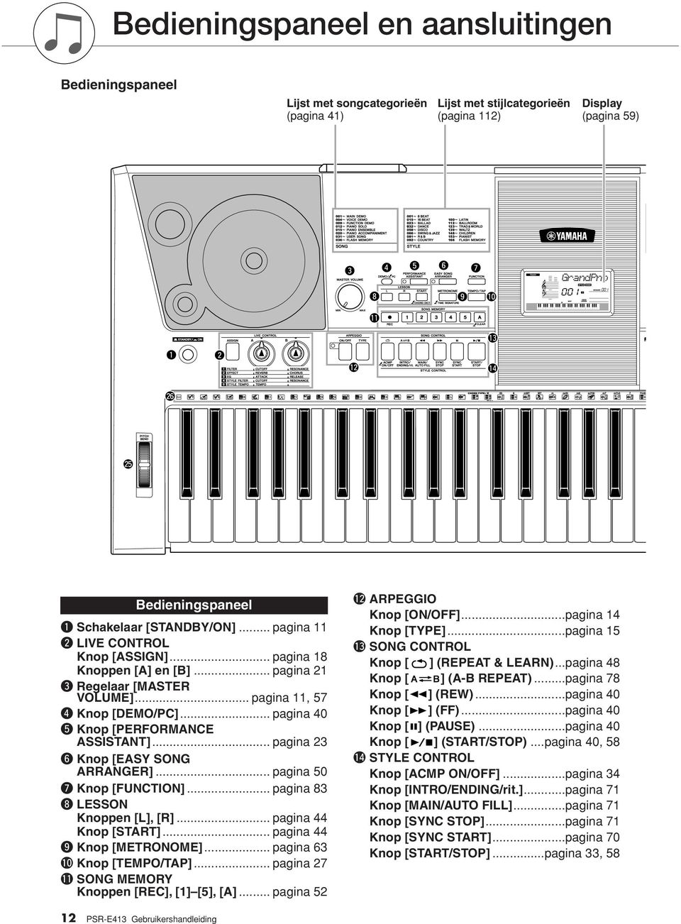 .. pagina 23 y Knop [EASY SONG ARRANGER]... pagina 50 u Knop [FUNCTION]... pagina 83 i LESSON Knoppen [L], [R]... pagina 44 Knop [START]... pagina 44 o Knop [METRONOME]... pagina 63!