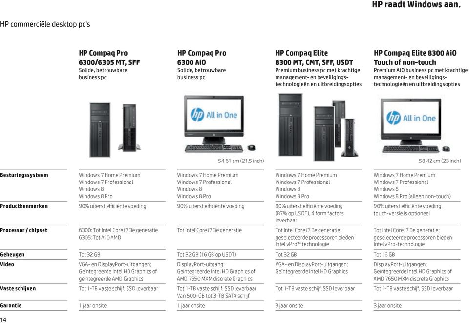 business pc met krachtige management- en beveiligingstechnologieën en uitbreidingsopties HP Compaq Elite 8300 AiO Touch of non-touch Premium AiO business pc met krachtige management- en