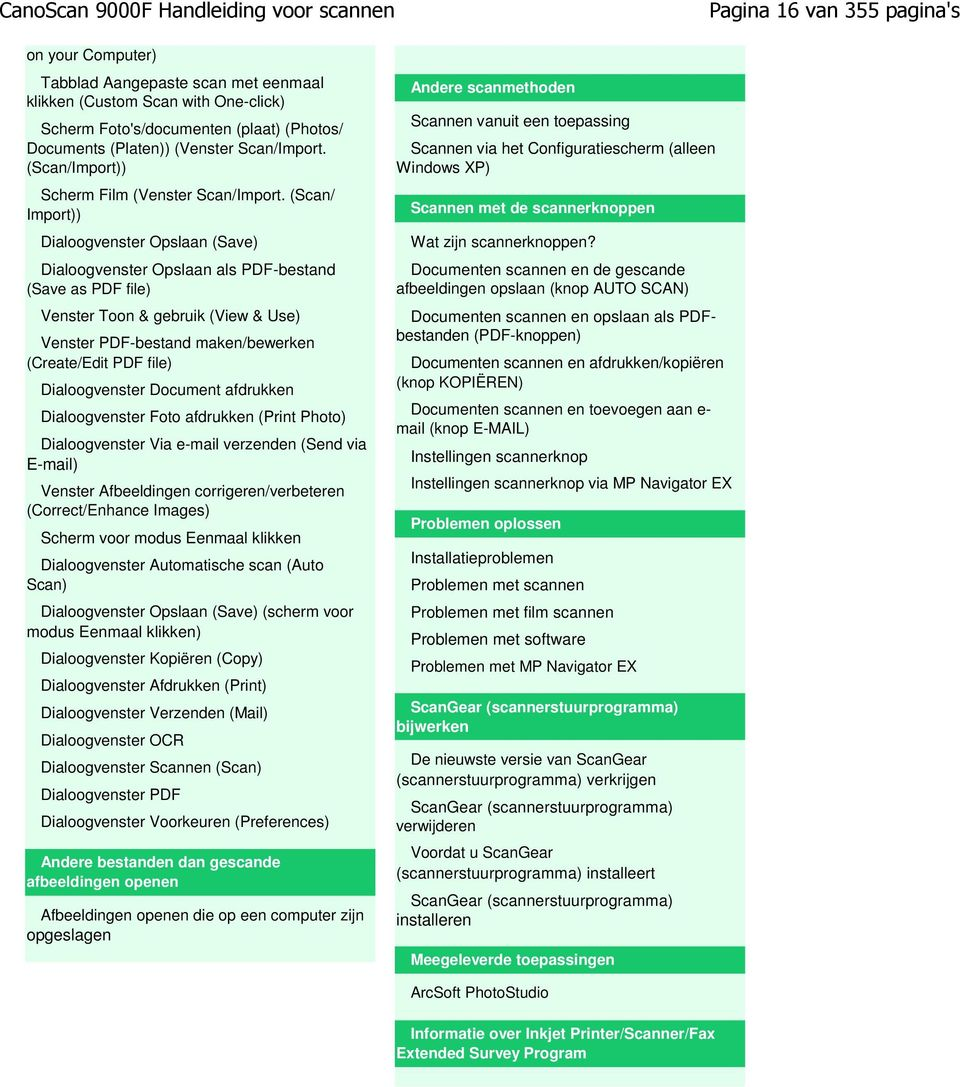 (Scan/ Import)) Dialoogvenster Opslaan (Save) Dialoogvenster Opslaan als PDF-bestand (Save as PDF file) Venster Toon & gebruik (View & Use) Venster PDF-bestand maken/bewerken (Create/Edit PDF file)
