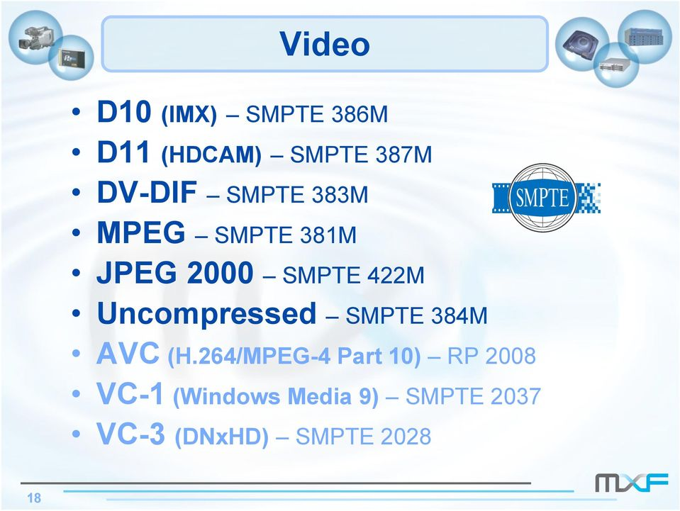 Uncompressed SMPTE 384M AVC (H.