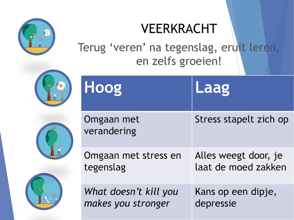 What doesn t kill you makes you stronger Stress stapelt zich op
