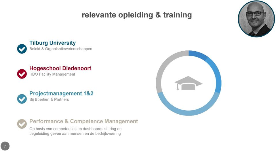 Projectmanagement 1&2 Bij Boertien & Partners Performance & Competence