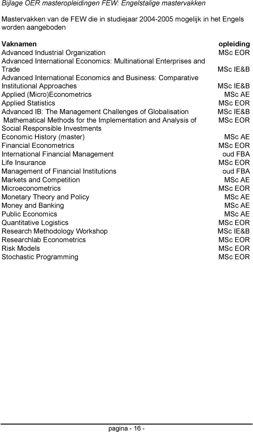 Statistics Advanced IB: The Management Challenges of Globalisation Mathematical Methods for the Implementation and Analysis of Social Responsible Investments Economic History (master) Financial