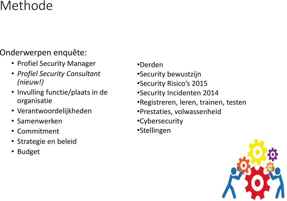 Strategie en beleid Budget Derden Security bewustzijn Security Risico s 2015 Security