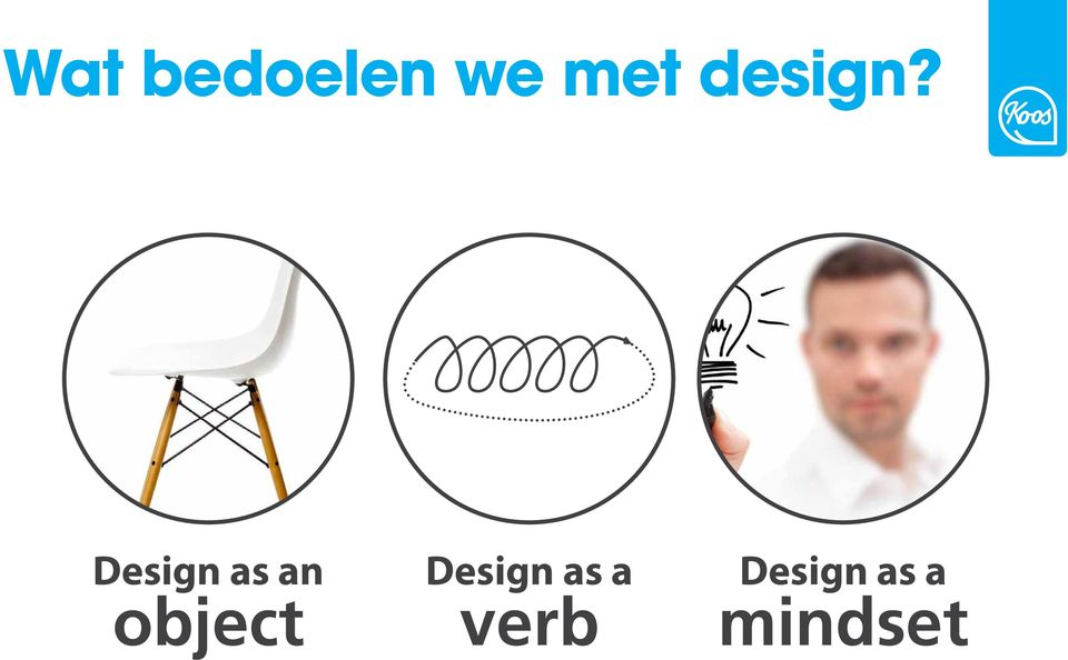 Design as an object