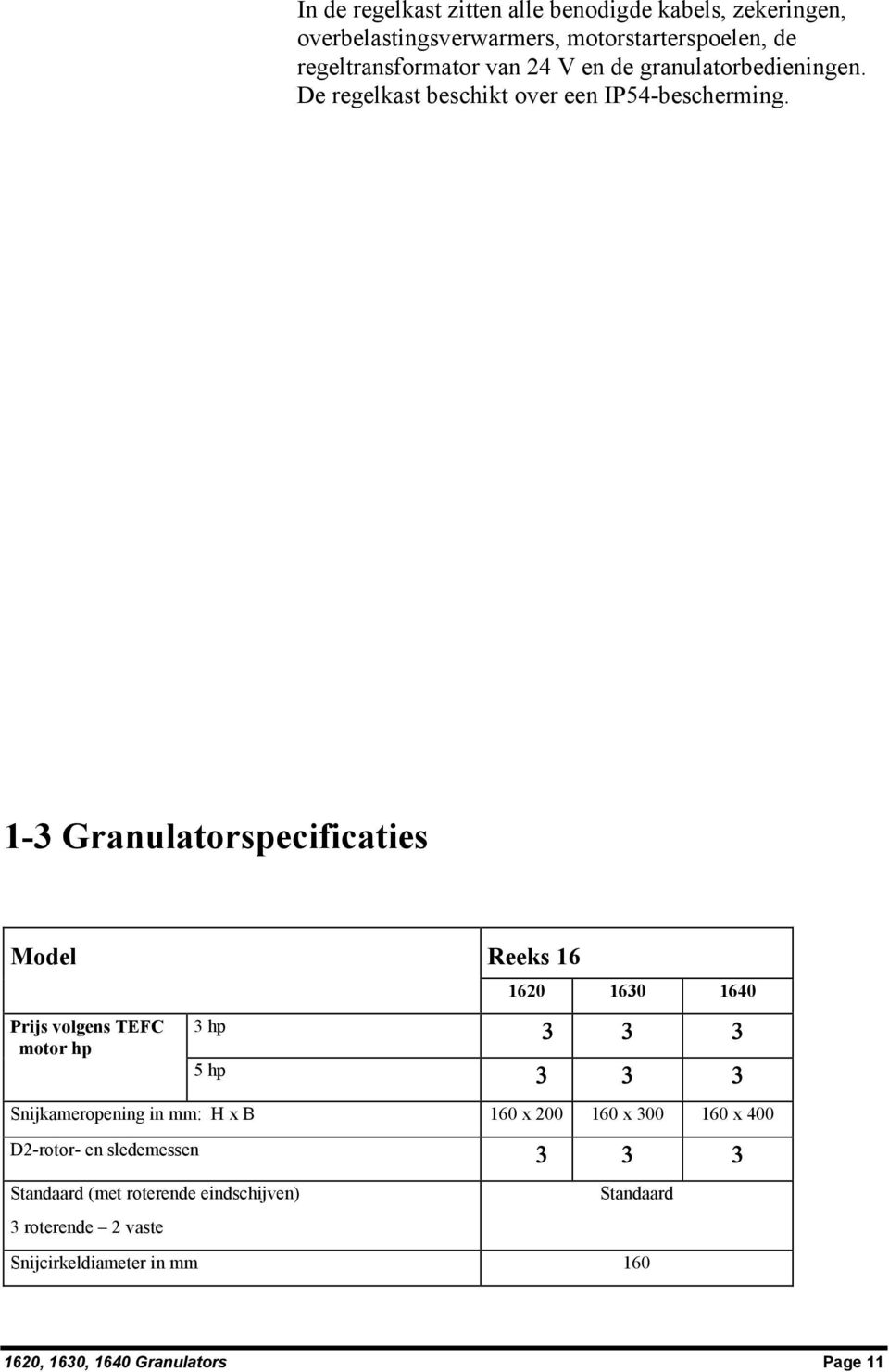 1-3 Granulatorspecificaties Model Reeks 16 Prijs volgens TEFC motor hp 1620 1630 1640 3 hp 3 3 3 5 hp 3 3 3 Snijkameropening in mm: H x