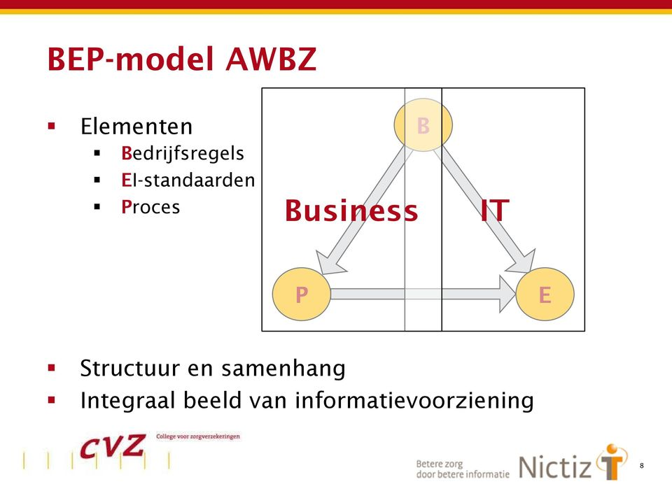 Business B IT P E Structuur en