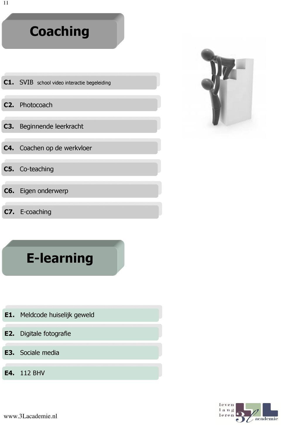 Co-teaching C6. Eigen onderwerp C7. E-coaching E-learning E1.