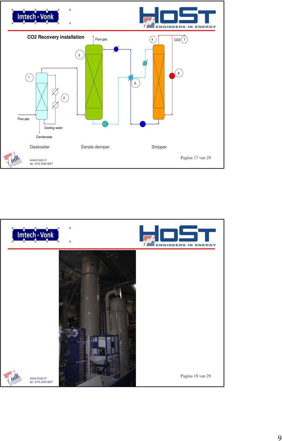 Flue gas Cooling water Condensate