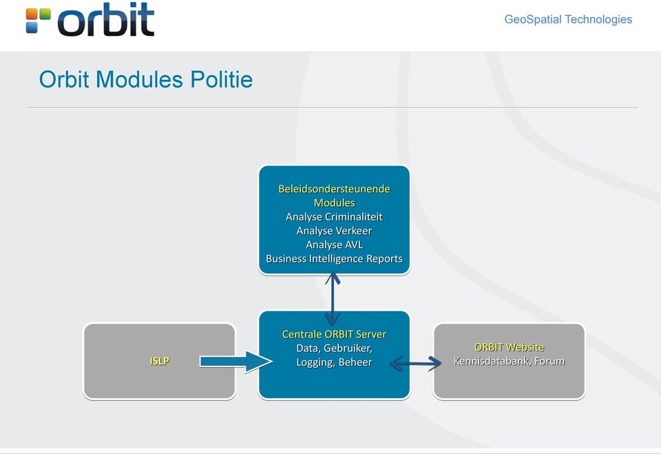 Business Intelligence Reports ISLP Centrale ORBIT Server