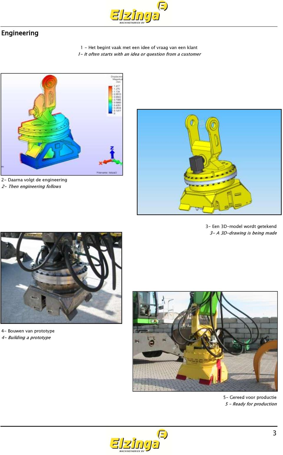 engineering follows 3- Een 3D-model wordt getekend 3- A 3D-drawing is being made 4-