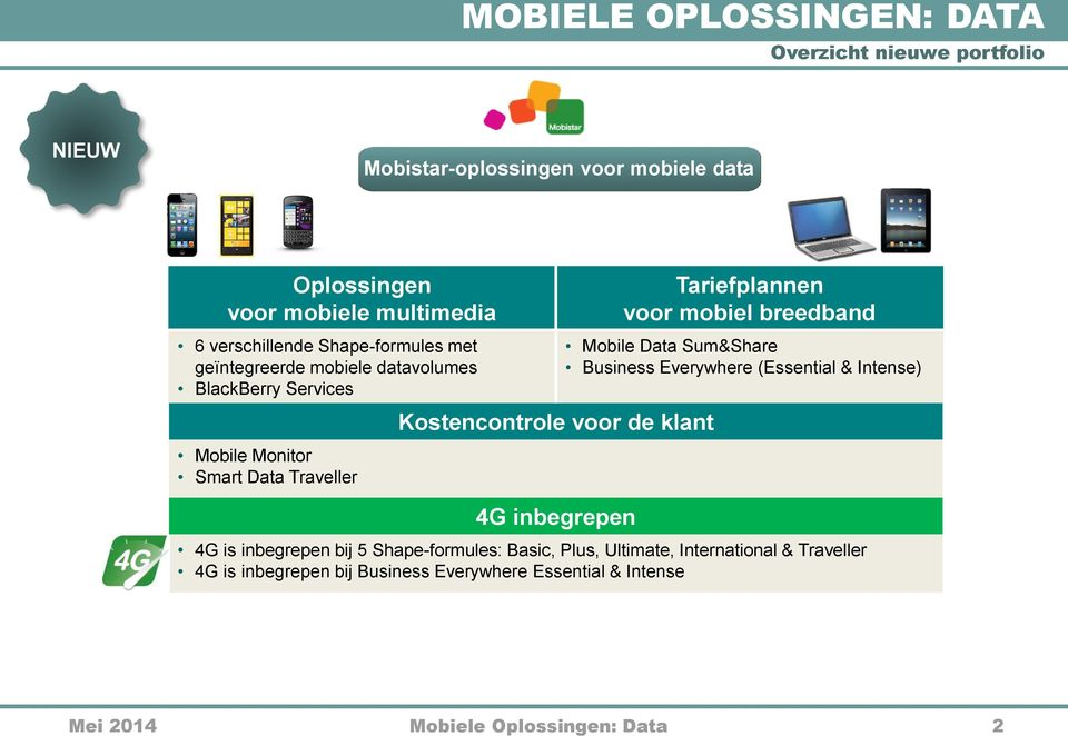 (Essential & Intense) Kostencontrole voor de klant Mobile Monitor Smart Data Traveller 4G inbegrepen 4G is inbegrepen bij 5 Shape-formules: