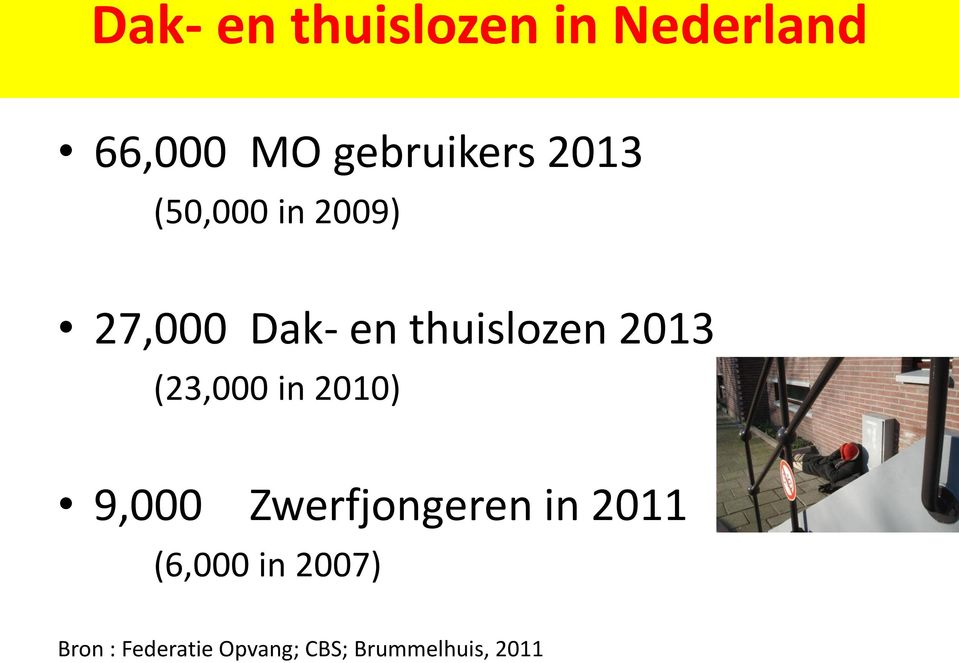 (23,000 in 2010) 9,000 Zwerfjongeren in 2011 (6,000