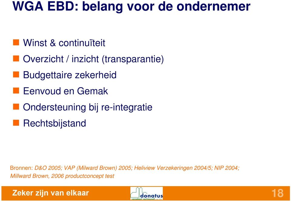 re-integratie Rechtsbijstand Bronnen: D&O 2005; VAP (Milward Brown) 2005;