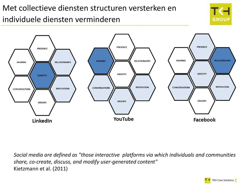 interactive platforms via which individuals and communities