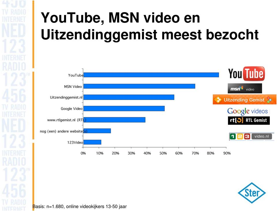 youtube 123video gratis sexfims kijken