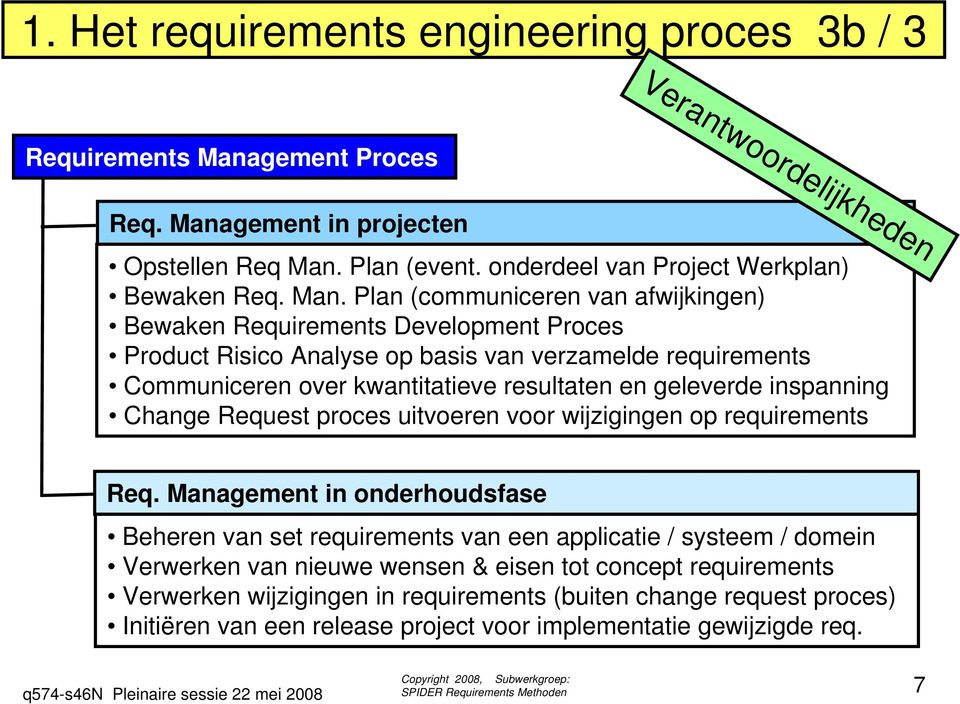 Plan (communiceren van afwijkingen) Bewaken Requirements Development Proces Product Risico Analyse op basis van verzamelde requirements Communiceren over kwantitatieve resultaten en geleverde