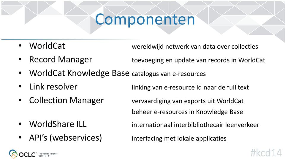 WorldShare ILL API s (webservices) linking van e-resource id naar de full text vervaardiging van exports uit