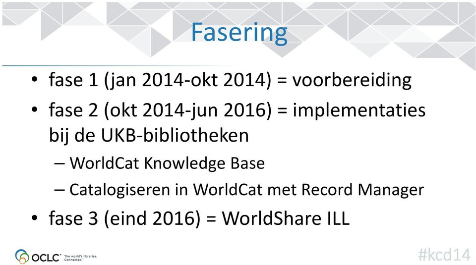 UKB-bibliotheken WorldCat Knowledge Base Catalogiseren