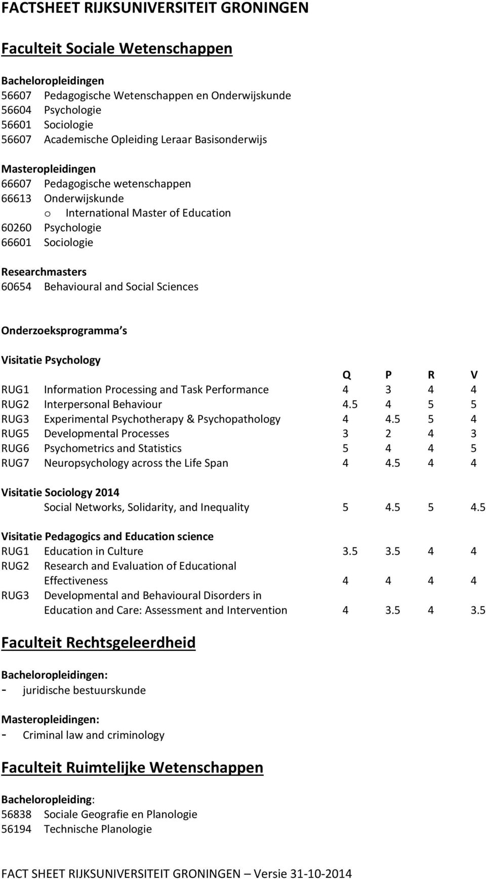 Behavioural and Social Sciences Onderzoeksprogramma s Visitatie Psychology Q P R V RUG1 Information Processing and Task Performance 4 3 4 4 RUG2 Interpersonal Behaviour 4.