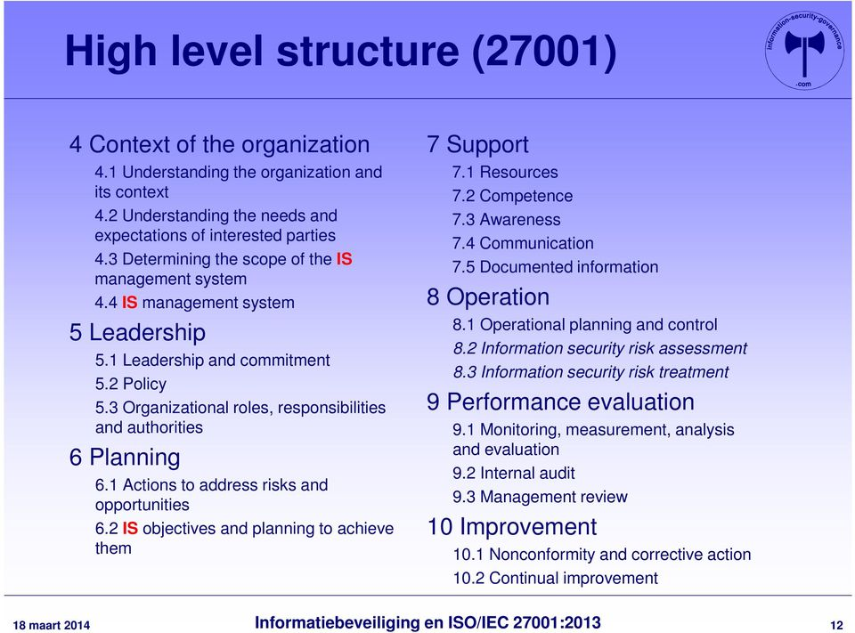 3 Organizational roles, responsibilities and authorities 6 Planning 6.1 Actions to address risks and opportunities 6.2 IS objectives and planning to achieve them 7 Support 7.1 Resources 7.