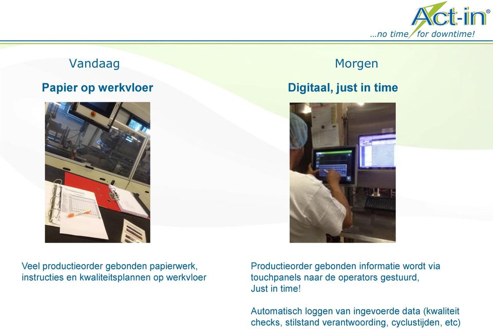 informatie wordt via touchpanels naar de operators gestuurd, Just in time!