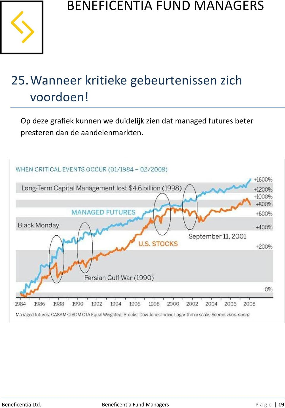 managed futures beter presteren dan de