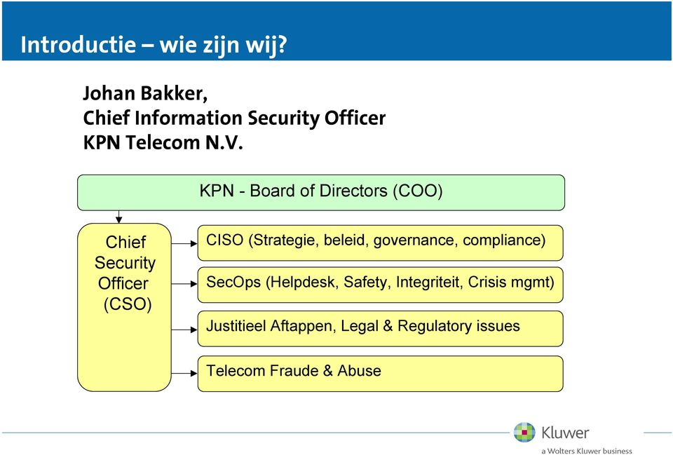 KPN - Board of Directors (COO) Chief Security Officer (CSO) CISO (Strategie,